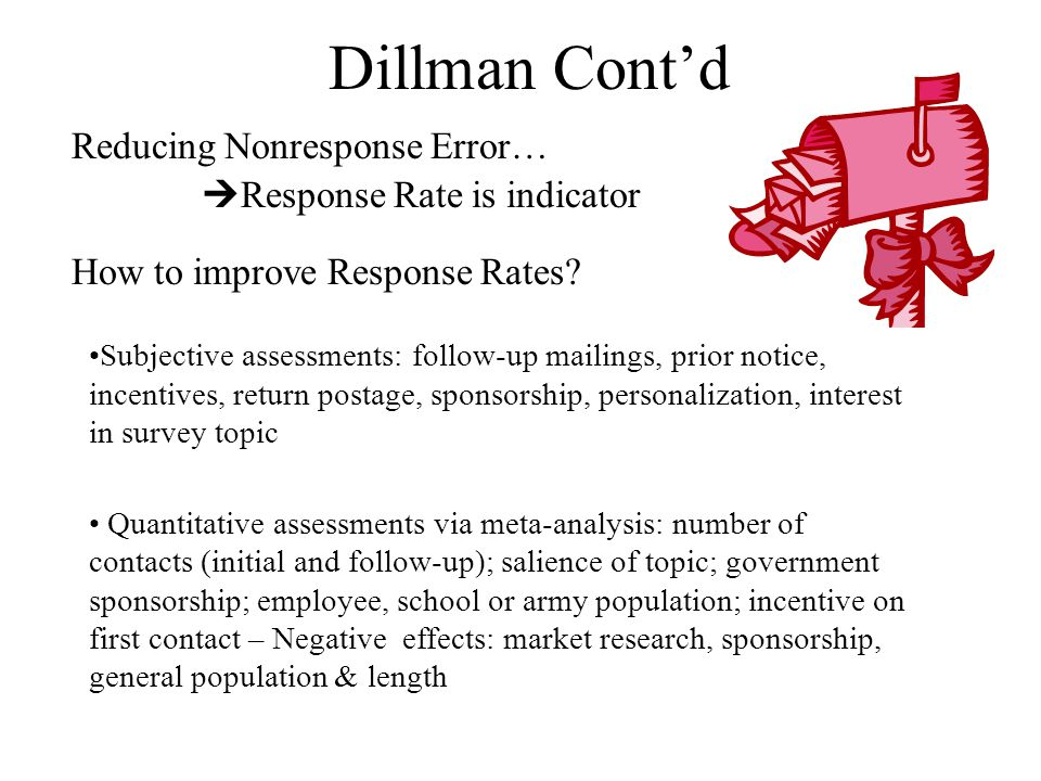 Dillman Cont'd Reducing Nonresponse Error…  Response Rate is indicator How to improve Response Rates.