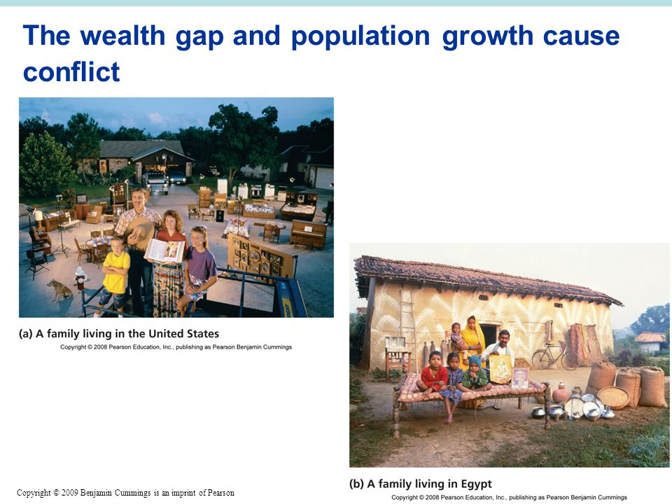 Copyright © 2009 Benjamin Cummings is an imprint of Pearson The wealth gap and population growth cause conflict