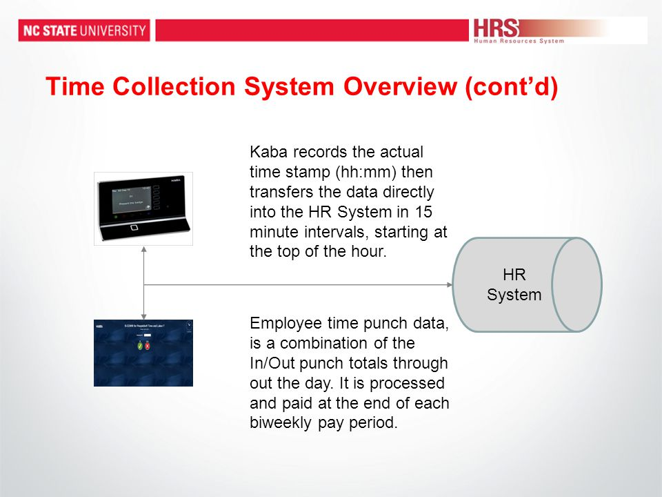 Time Collection System Overview (cont'd) HR System Kaba records the actual time stamp (hh:mm) then transfers the data directly into the HR System in 15 minute intervals, starting at the top of the hour.