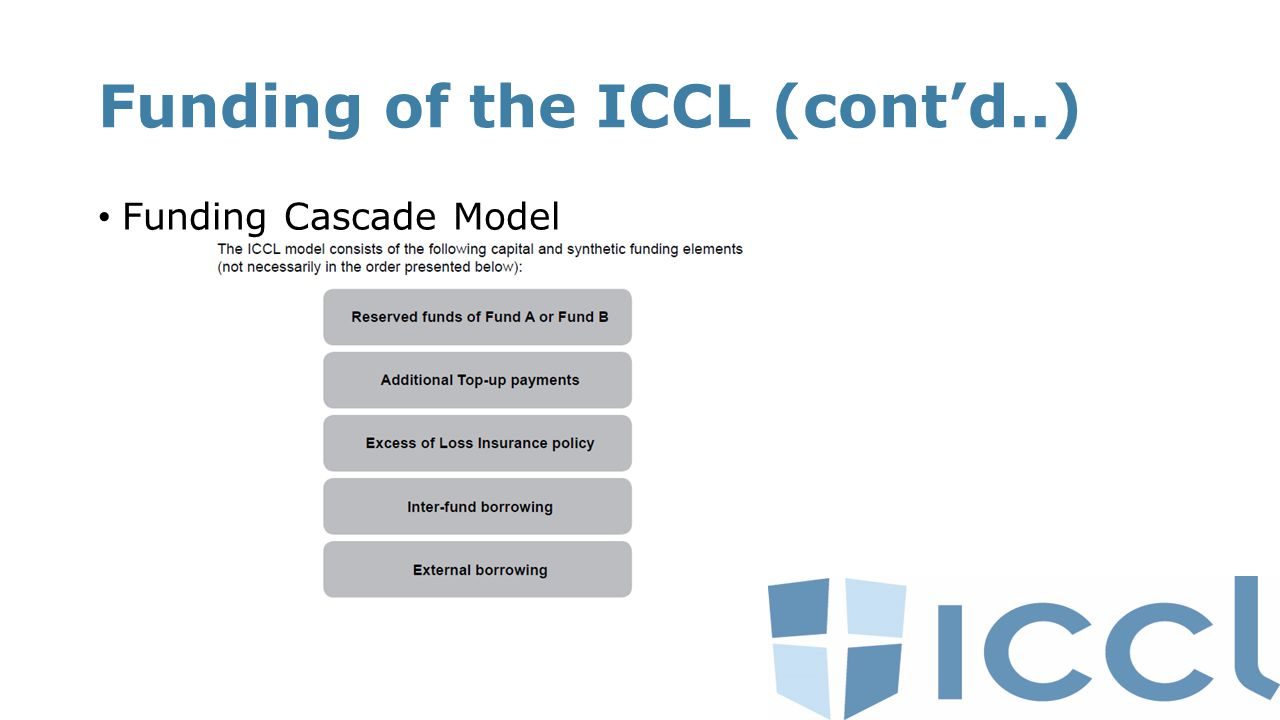 Funding of the ICCL (cont'd..) Funding Cascade Model
