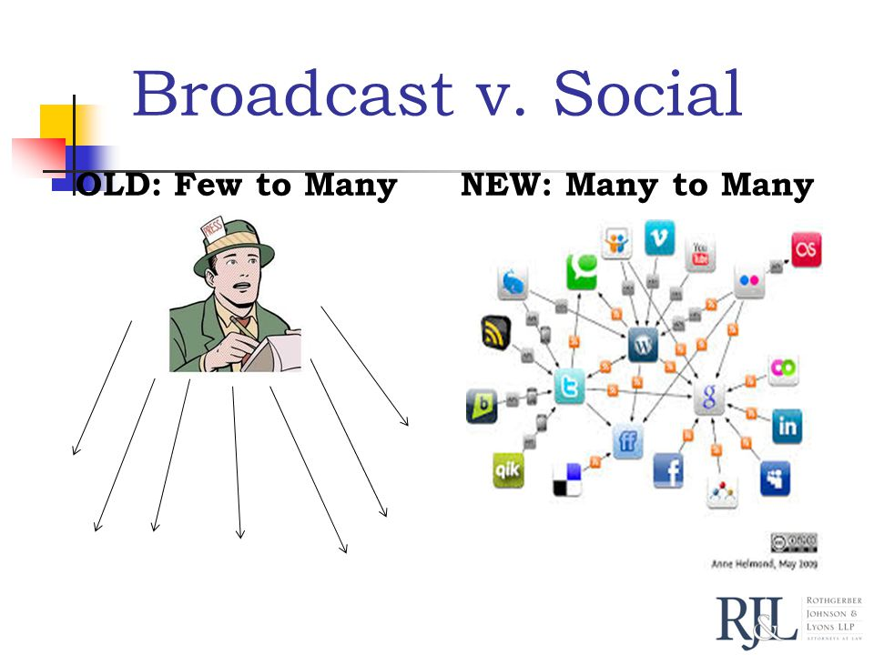 Broadcast v. Social OLD: Few to ManyNEW: Many to Many