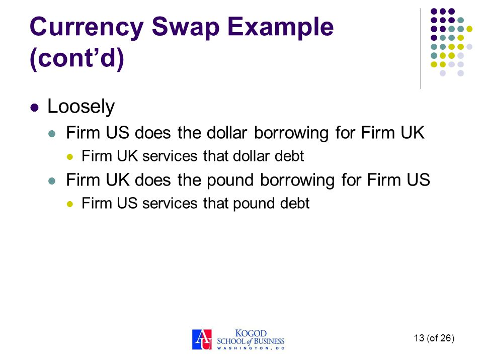 Currency Swap Example (cont'd) Loosely Firm US does the dollar borrowing for Firm UK Firm UK services that dollar debt Firm UK does the pound borrowing for Firm US Firm US services that pound debt 13 (of 26)