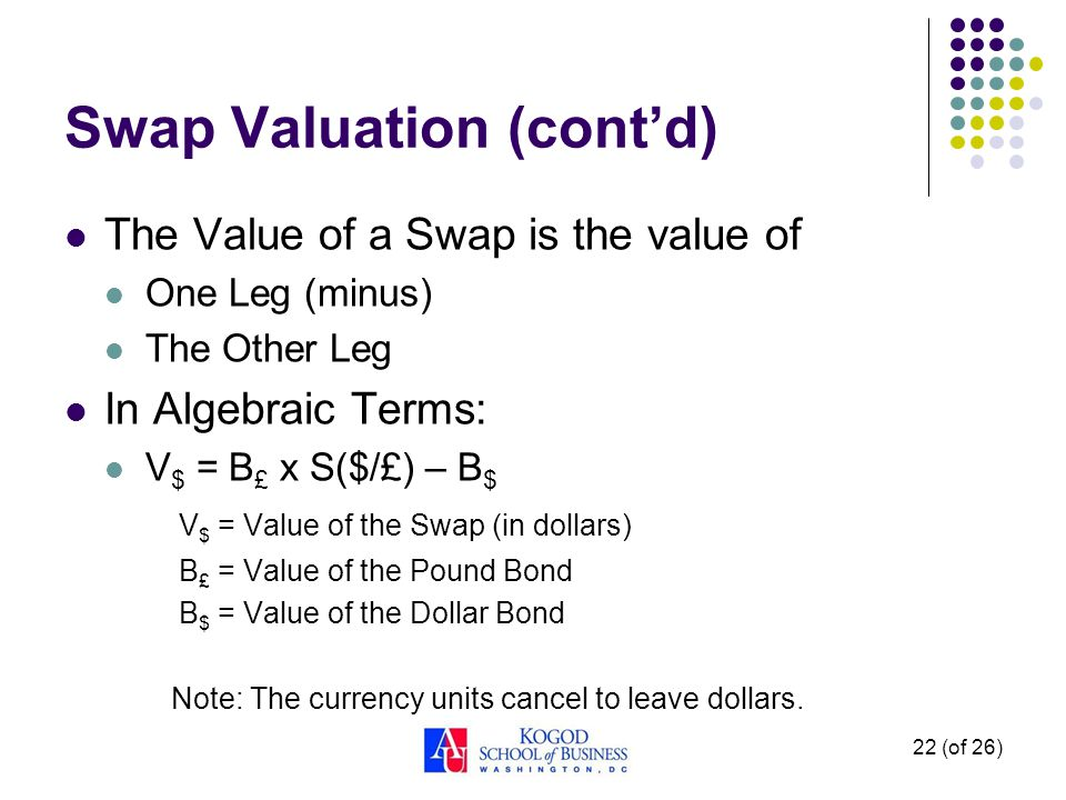Swap Valuation (cont'd) The Value of a Swap is the value of One Leg (minus) The Other Leg In Algebraic Terms: V $ = B £ x S($/£) – B $ V $ = Value of the Swap (in dollars) B £ = Value of the Pound Bond B $ = Value of the Dollar Bond Note: The currency units cancel to leave dollars.
