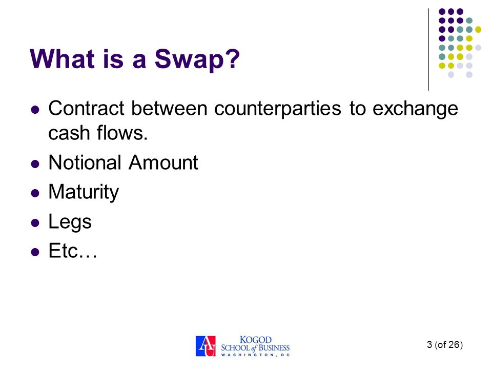 What is a Swap. Contract between counterparties to exchange cash flows.