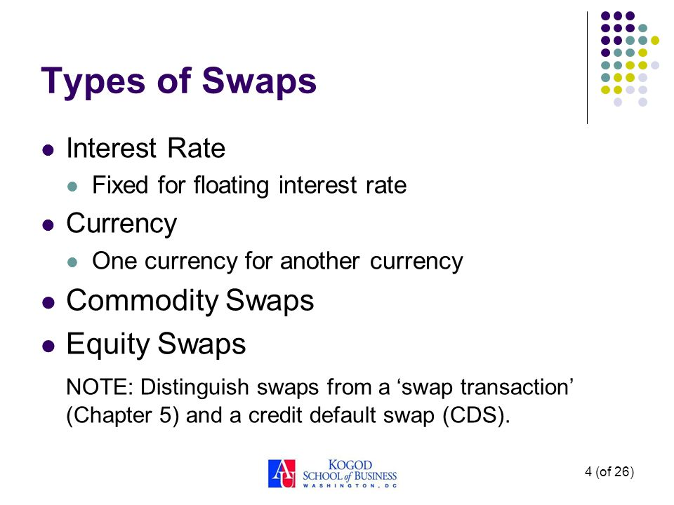4 (of 26) Types of Swaps Interest Rate Fixed for floating interest rate Currency One currency for another currency Commodity Swaps Equity Swaps NOTE: Distinguish swaps from a 'swap transaction' (Chapter 5) and a credit default swap (CDS).