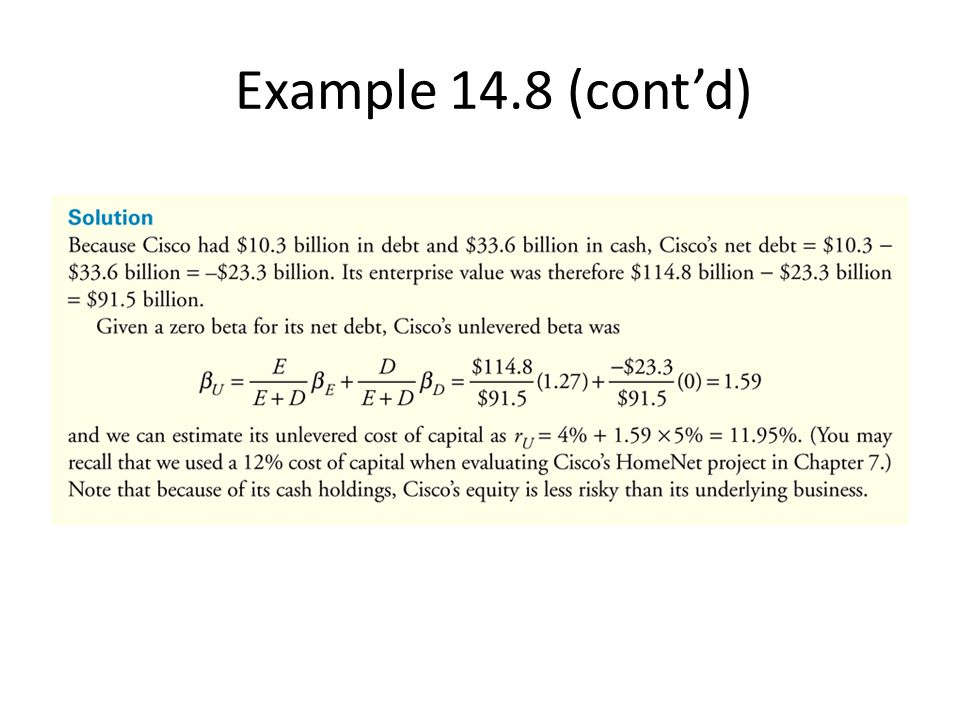 Example 14.8 (cont'd)