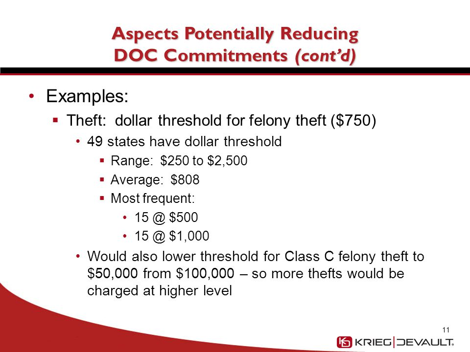 Aspects Potentially Reducing DOC Commitments (cont'd) Examples:  Theft: dollar threshold for felony theft ($750) 49 states have dollar threshold  Range: $250 to $2,500  Average: $808  Most frequent: 15 @ $500 15 @ $1,000 Would also lower threshold for Class C felony theft to $50,000 from $100,000 – so more thefts would be charged at higher level 11