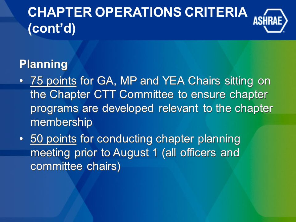 CHAPTER OPERATIONS CRITERIA (cont'd) Planning 75 points for GA, MP and YEA Chairs sitting on the Chapter CTT Committee to ensure chapter programs are developed relevant to the chapter membership 50 points for conducting chapter planning meeting prior to August 1 (all officers and committee chairs) Planning 75 points for GA, MP and YEA Chairs sitting on the Chapter CTT Committee to ensure chapter programs are developed relevant to the chapter membership 50 points for conducting chapter planning meeting prior to August 1 (all officers and committee chairs)