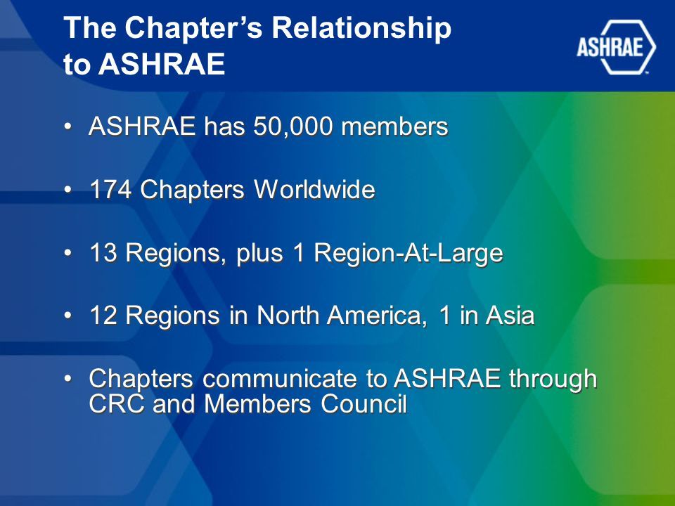 The Chapter's Relationship to ASHRAE ASHRAE has 50,000 members 174 Chapters Worldwide 13 Regions, plus 1 Region-At-Large 12 Regions in North America, 1 in Asia Chapters communicate to ASHRAE through CRC and Members Counci l ASHRAE has 50,000 members 174 Chapters Worldwide 13 Regions, plus 1 Region-At-Large 12 Regions in North America, 1 in Asia Chapters communicate to ASHRAE through CRC and Members Counci l