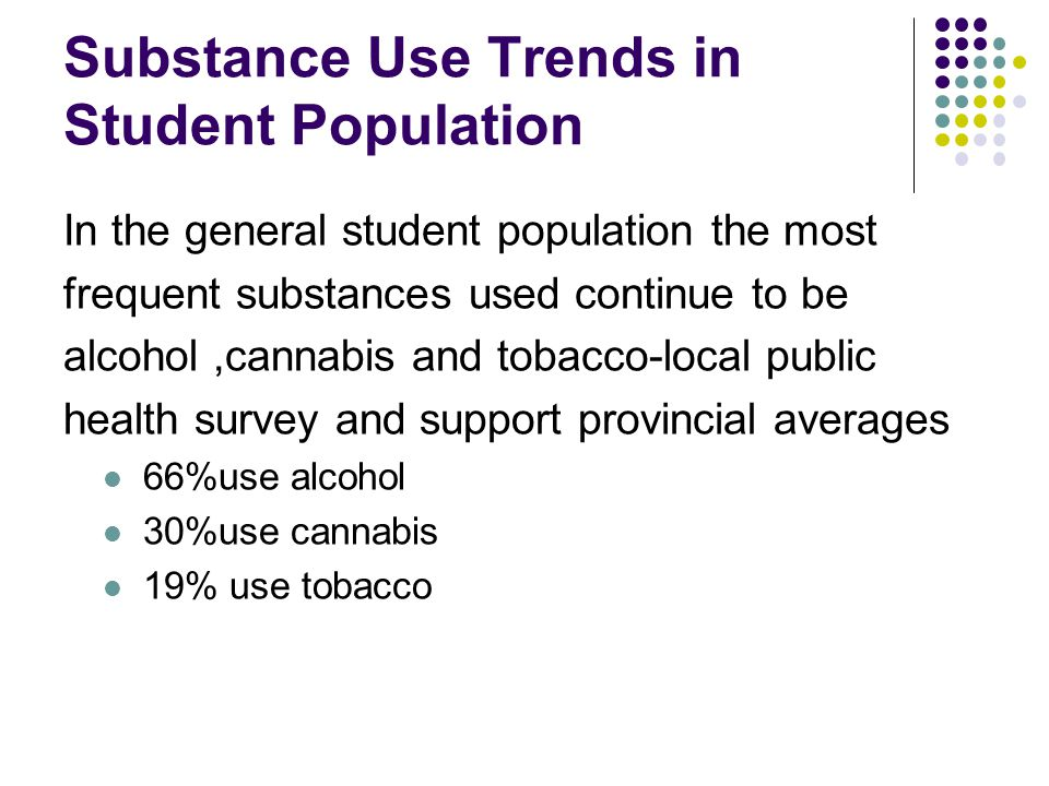 Substance Use Trends in Student Population In the general student population the most frequent substances used continue to be alcohol,cannabis and tobacco-local public health survey and support provincial averages 66%use alcohol 30%use cannabis 19% use tobacco