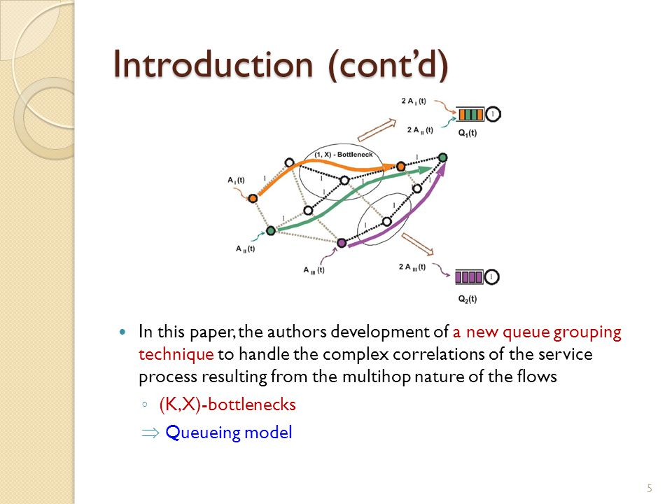 Introduction (cont'd) In this paper, the authors development of a new queue grouping technique to handle the complex correlations of the service process resulting from the multihop nature of the flows ◦ (K,X)-bottlenecks  Queueing model 5