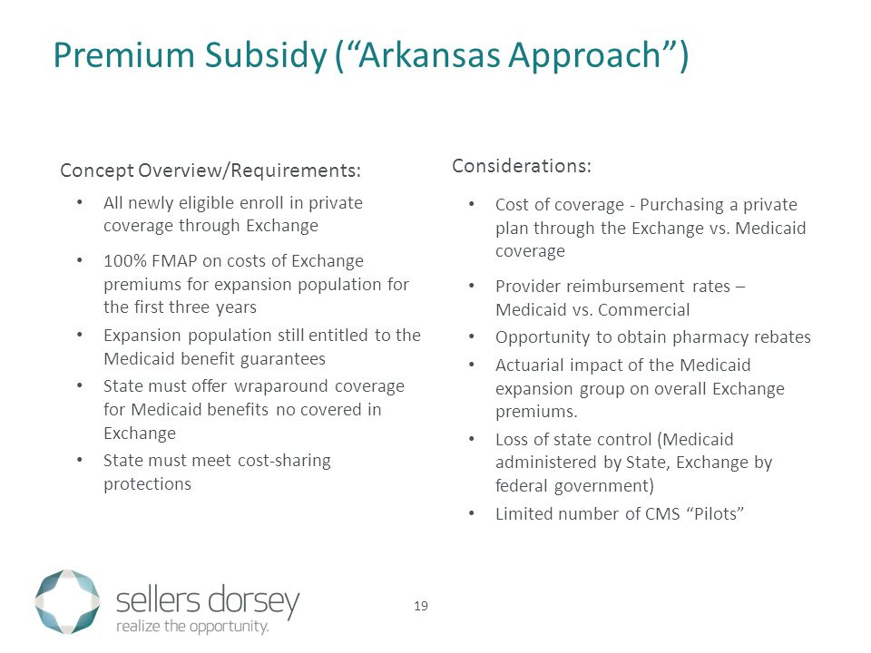 Premium Subsidy ( Arkansas Approach ) Concept Overview/Requirements: All newly eligible enroll in private coverage through Exchange 100% FMAP on costs of Exchange premiums for expansion population for the first three years Expansion population still entitled to the Medicaid benefit guarantees State must offer wraparound coverage for Medicaid benefits no covered in Exchange State must meet cost-sharing protections Considerations: Cost of coverage - Purchasing a private plan through the Exchange vs.