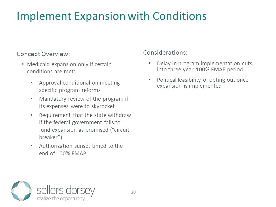 Implement Expansion with Conditions Concept Overview: Medicaid expansion only if certain conditions are met: Approval conditional on meeting specific program reforms Mandatory review of the program if its expenses were to skyrocket Requirement that the state withdraw if the federal government fails to fund expansion as promised ( circuit breaker ) Authorization sunset timed to the end of 100% FMAP Considerations: Delay in program implementation cuts into three-year 100% FMAP period Political feasibility of opting out once expansion is implemented 20