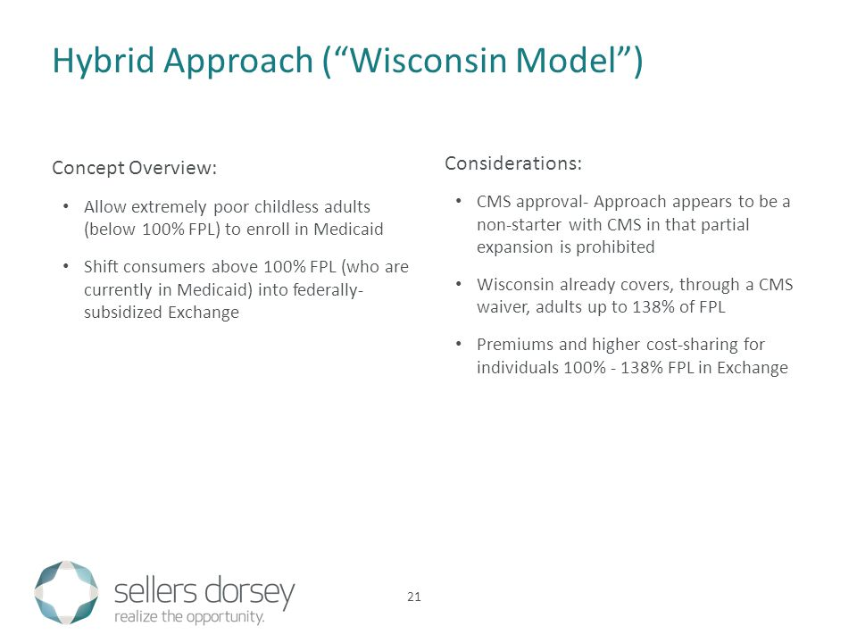 Hybrid Approach ( Wisconsin Model ) Concept Overview: Allow extremely poor childless adults (below 100% FPL) to enroll in Medicaid Shift consumers above 100% FPL (who are currently in Medicaid) into federally- subsidized Exchange Considerations: CMS approval- Approach appears to be a non-starter with CMS in that partial expansion is prohibited Wisconsin already covers, through a CMS waiver, adults up to 138% of FPL Premiums and higher cost-sharing for individuals 100% - 138% FPL in Exchange 21