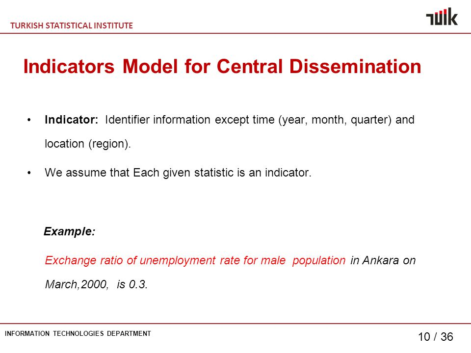 TURKISH STATISTICAL INSTITUTE INFORMATION TECHNOLOGIES DEPARTMENT 10 / 36 Indicators Model for Central Dissemination Indicator: Identifier information except time (year, month, quarter) and location (region).