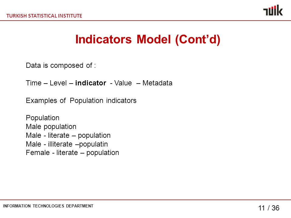 TURKISH STATISTICAL INSTITUTE INFORMATION TECHNOLOGIES DEPARTMENT 11 / 36 Indicators Model (Cont'd) Data is composed of : Time – Level – indicator - Value – Metadata Examples of Population indicators Population Male population Male - literate – population Male - illiterate –populatin Female - literate – population