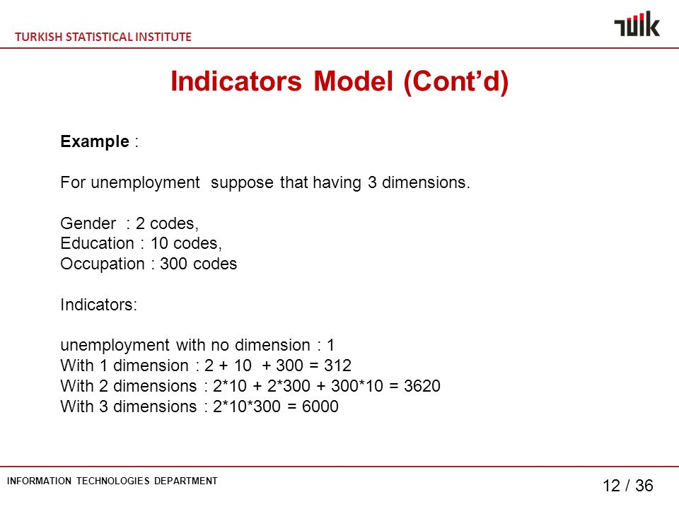 TURKISH STATISTICAL INSTITUTE INFORMATION TECHNOLOGIES DEPARTMENT 12 / 36 Indicators Model (Cont'd) Example : For unemployment suppose that having 3 dimensions.