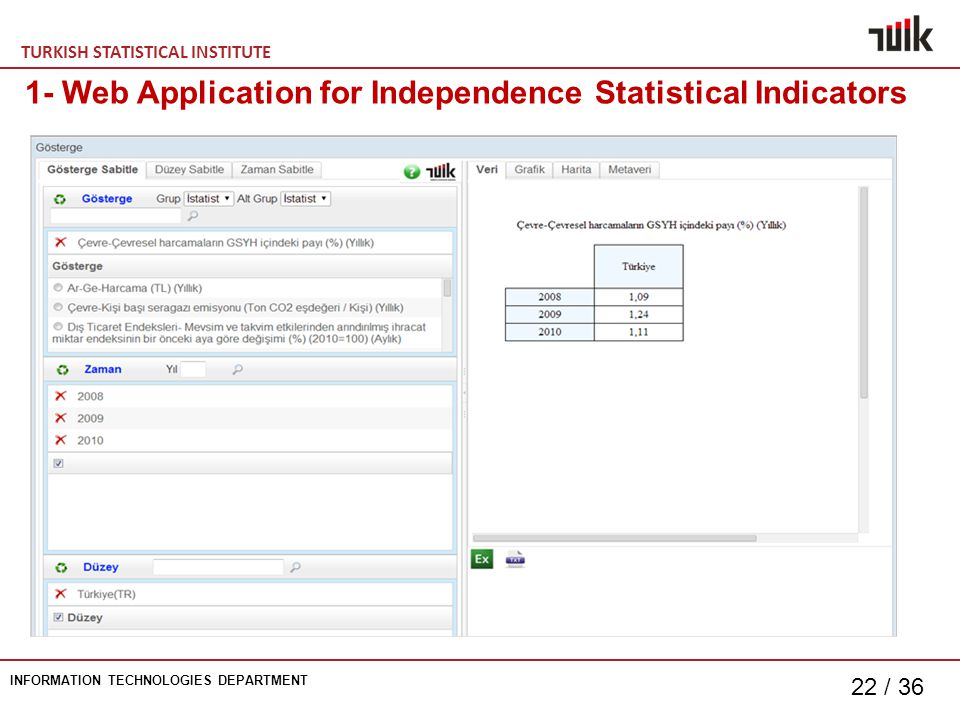 TURKISH STATISTICAL INSTITUTE INFORMATION TECHNOLOGIES DEPARTMENT 22 / Web Application for Independence Statistical Indicators