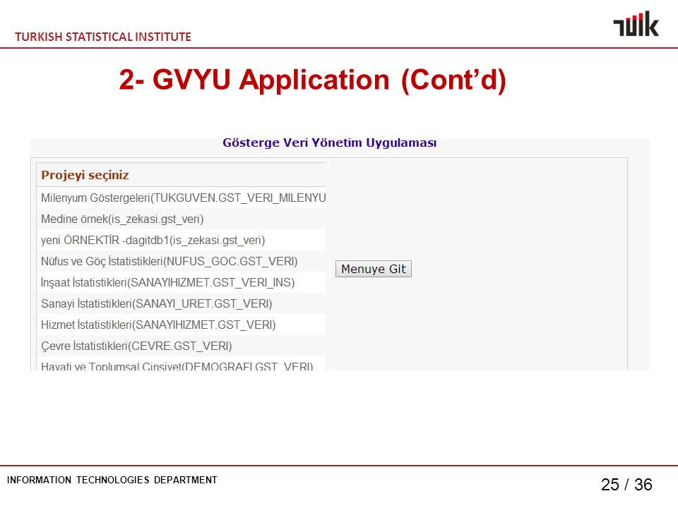 TURKISH STATISTICAL INSTITUTE INFORMATION TECHNOLOGIES DEPARTMENT 25 / GVYU Application (Cont'd)