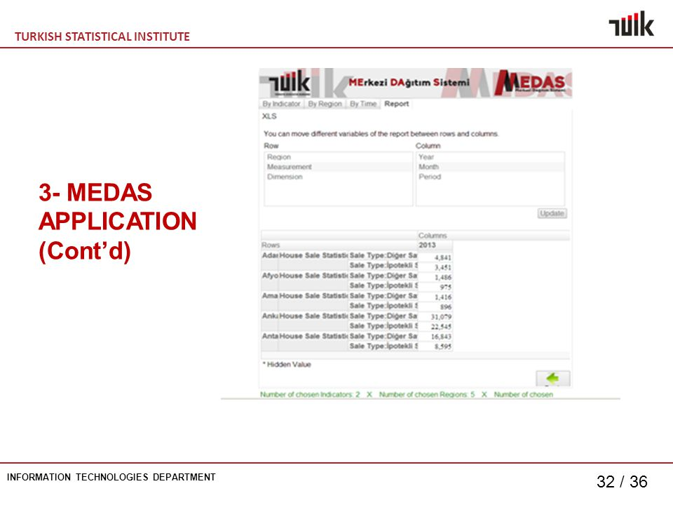 TURKISH STATISTICAL INSTITUTE INFORMATION TECHNOLOGIES DEPARTMENT 32 / MEDAS APPLICATION (Cont'd)