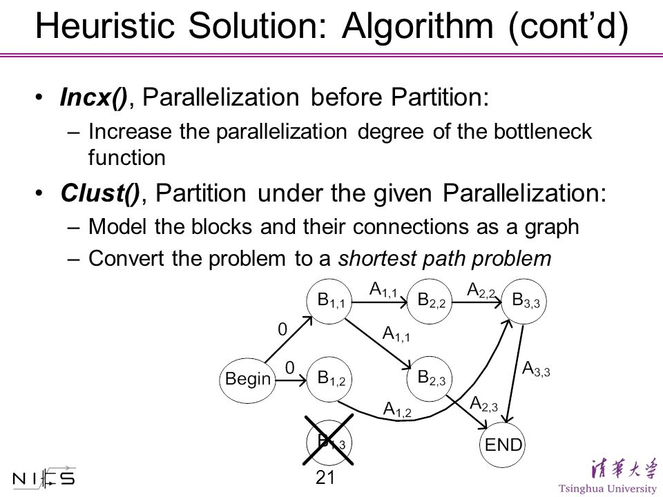 Heuristic Solution: Algorithm (cont'd) 21 Incx(), Parallelization before Partition: –Increase the parallelization degree of the bottleneck function Clust(), Partition under the given Parallelization: –Model the blocks and their connections as a graph –Convert the problem to a shortest path problem