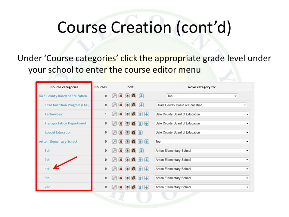 Course Creation (cont'd) Under 'Course categories' click the appropriate grade level under your school to enter the course editor menu