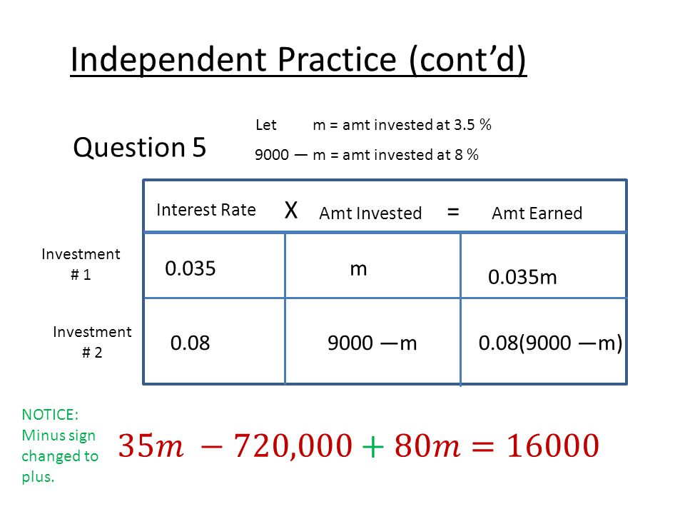 Independent Practice (cont'd) Question 5 Let m = amt invested at 3.5 % 9000 — m = amt invested at 8 % Interest Rate X Amt Earned = Amt Invested Investment # 1 Investment # 2 0.035m 0.035m 0.089000 —m0.08(9000 —m) NOTICE: Minus sign changed to plus.