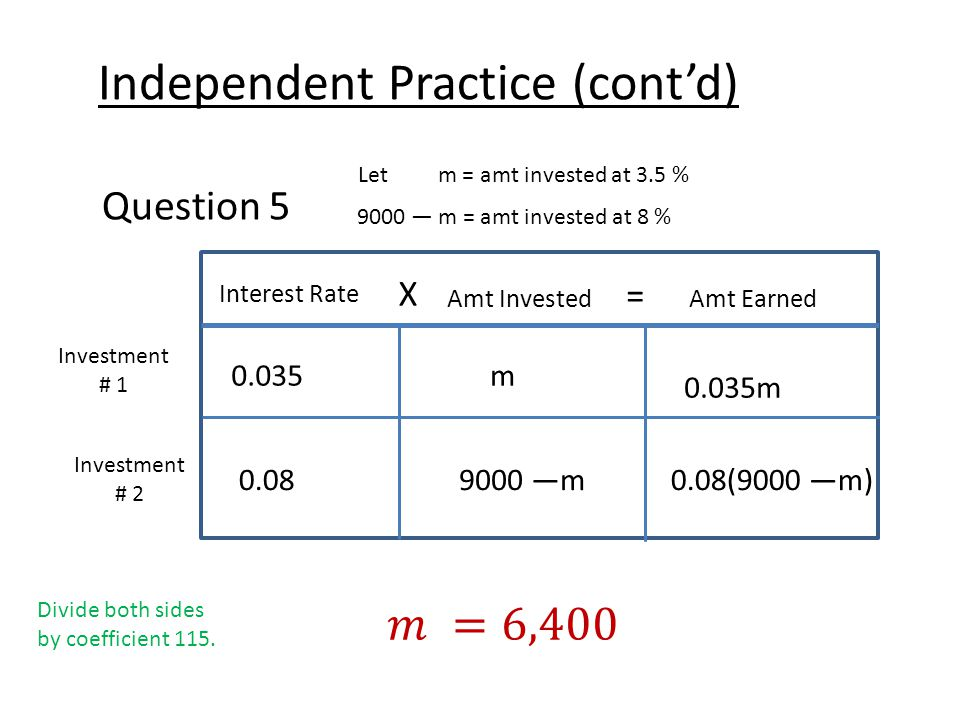 Independent Practice (cont'd) Question 5 Let m = amt invested at 3.5 % 9000 — m = amt invested at 8 % Interest Rate X Amt Earned = Amt Invested Investment # 1 Investment # 2 0.035m 0.035m 0.089000 —m0.08(9000 —m) Divide both sides by coefficient 115.