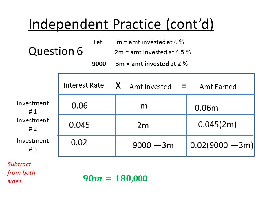Independent Practice (cont'd) Question 6 Let m = amt invested at 6 % 2m = amt invested at 4.5 % Interest Rate X Amt Earned = Amt Invested Investment # 1 Investment # 2 0.06m 0.06m 0.02 9000 —3m 0.02(9000 —3m) 9000 — 3m = amt invested at 2 % Investment # 3 0.045 2m 0.045(2m) Subtract from both sides.