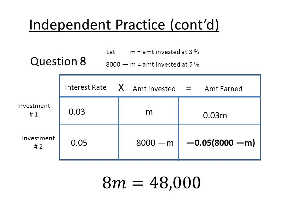 Independent Practice (cont'd) Question 8 Let m = amt invested at 3 % 8000 — m = amt invested at 5 % Interest Rate X Amt Earned = Amt Invested Investment # 1 Investment # 2 0.03m 0.03m 0.058000 —m—0.05(8000 —m)