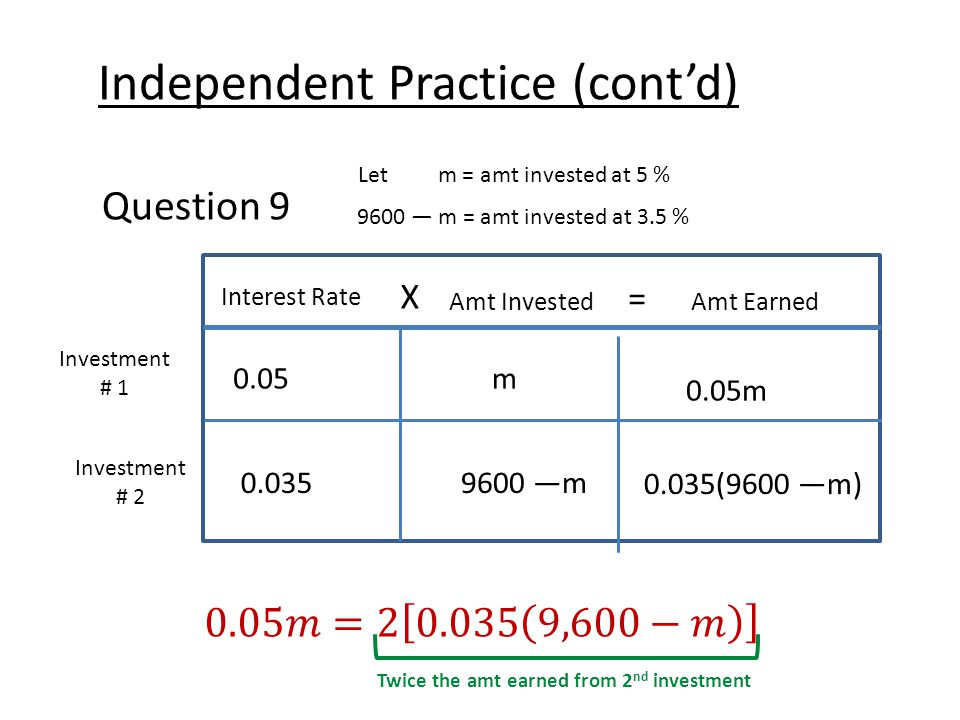 Independent Practice (cont'd) Question 9 Let m = amt invested at 5 % 9600 — m = amt invested at 3.5 % Interest Rate X Amt Earned = Amt Invested Investment # 1 Investment # 2 0.05m 0.05m 0.0359600 —m 0.035(9600 —m) Twice the amt earned from 2 nd investment