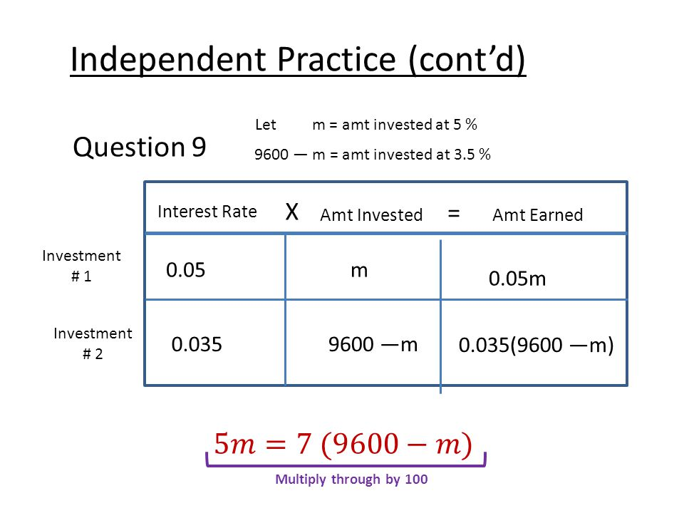 Independent Practice (cont'd) Question 9 Let m = amt invested at 5 % 9600 — m = amt invested at 3.5 % Interest Rate X Amt Earned = Amt Invested Investment # 1 Investment # 2 0.05m 0.05m 0.0359600 —m 0.035(9600 —m) Multiply through by 100