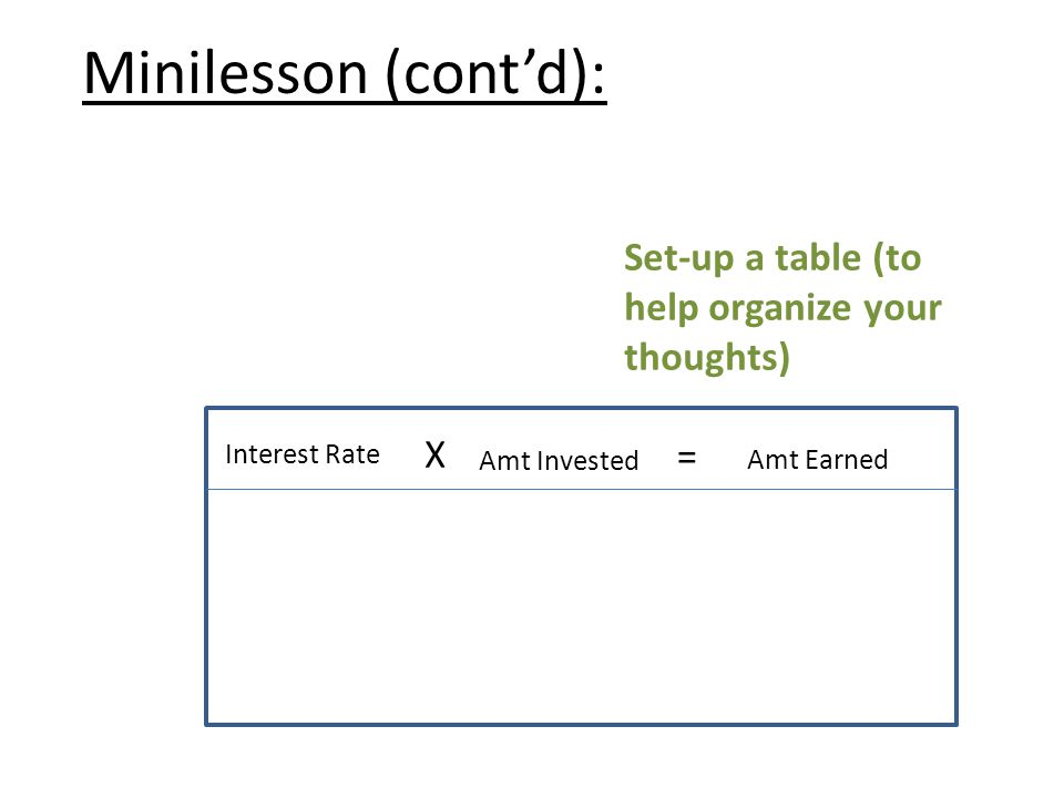 Minilesson (cont'd): Set-up a table (to help organize your thoughts) Interest Rate X Amt Earned = Amt Invested