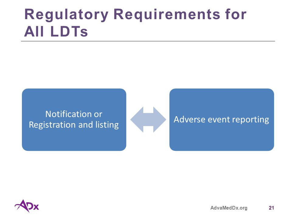AdvaMedDx.org21 Regulatory Requirements for All LDTs Notification or Registration and listing Adverse event reporting