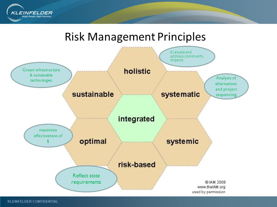 KLEINFELDER CONFIDENTIAL Risk Management Principles used by permission Green infrastructure & sustainable technologies Reflect state requirements maximize effectiveness of $ Analysis of alternatives and project sequencing Evaluate and address community impacts