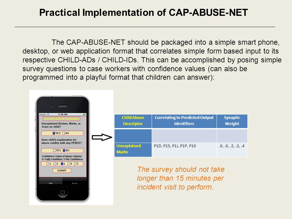 Practical Implementation of CAP-ABUSE-NET The CAP-ABUSE-NET should be packaged into a simple smart phone, desktop, or web application format that correlates simple form based input to its respective CHILD-ADs / CHILD-IDs.