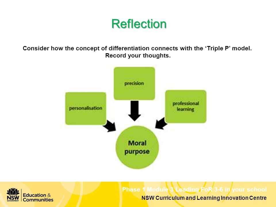 Phase 1 Module 3 Leading FoR 3-6 in your school NSW Curriculum and Learning Innovation Centre Reflection Consider how the concept of differentiation connects with the 'Triple P' model.