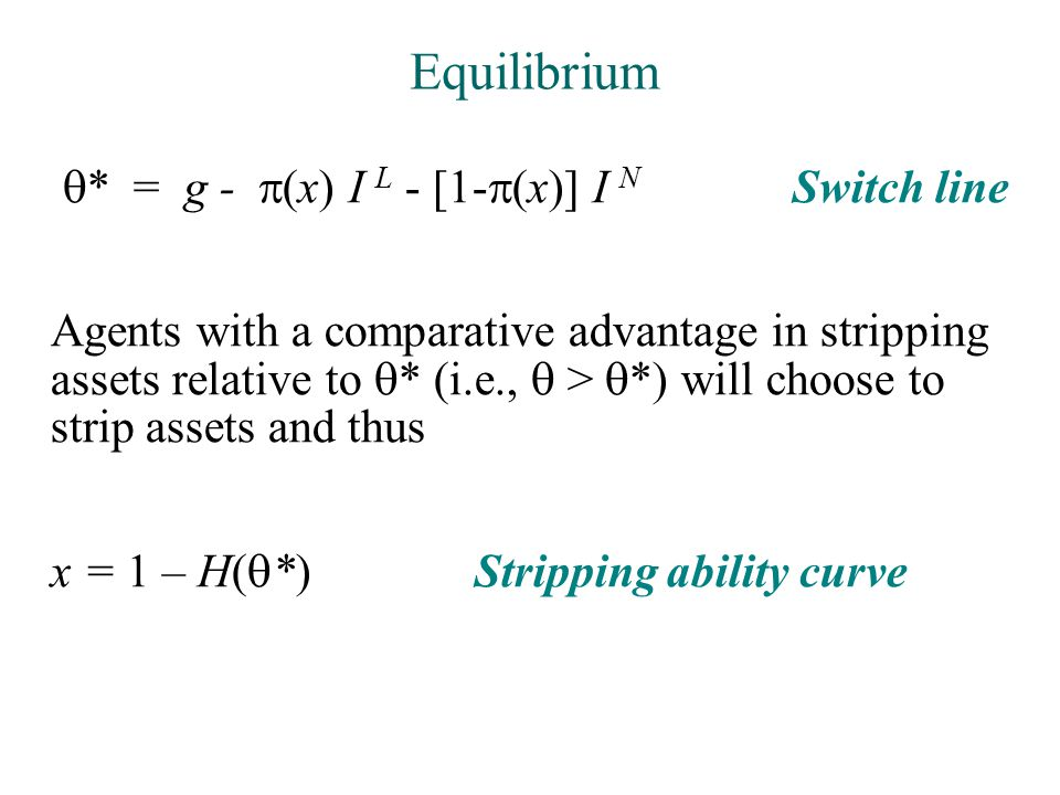 Equilibrium  * = g -  (x) I L - [1-  (x)] I N Switch line Agents with a comparative advantage in stripping assets relative to  * (i.e.,  >  *) will choose to strip assets and thus x = 1 – H(  *) Stripping ability curve