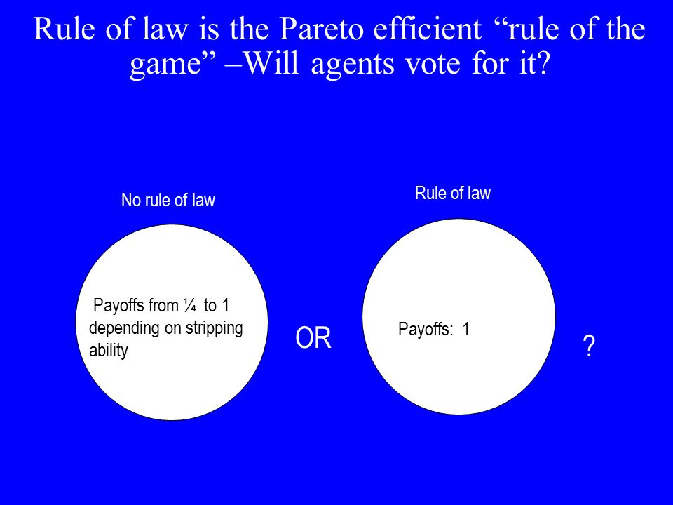 Rule of law is the Pareto efficient rule of the game –Will agents vote for it.
