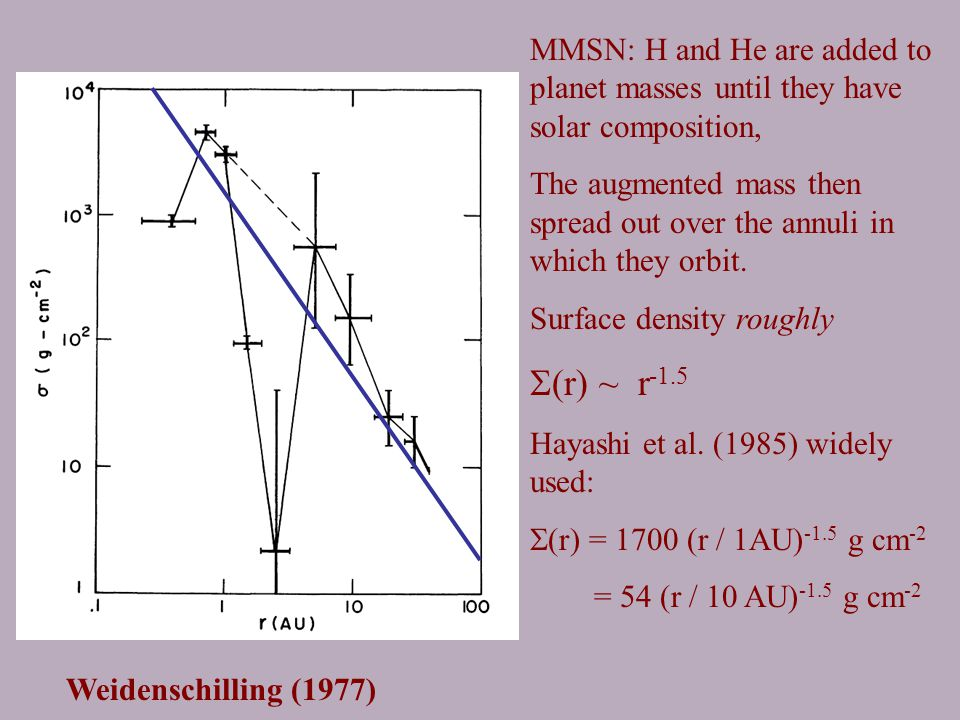 Weidenschilling (1977) MMSN: H and He are added to planet masses until they have solar composition, The augmented mass then spread out over the annuli in which they orbit.