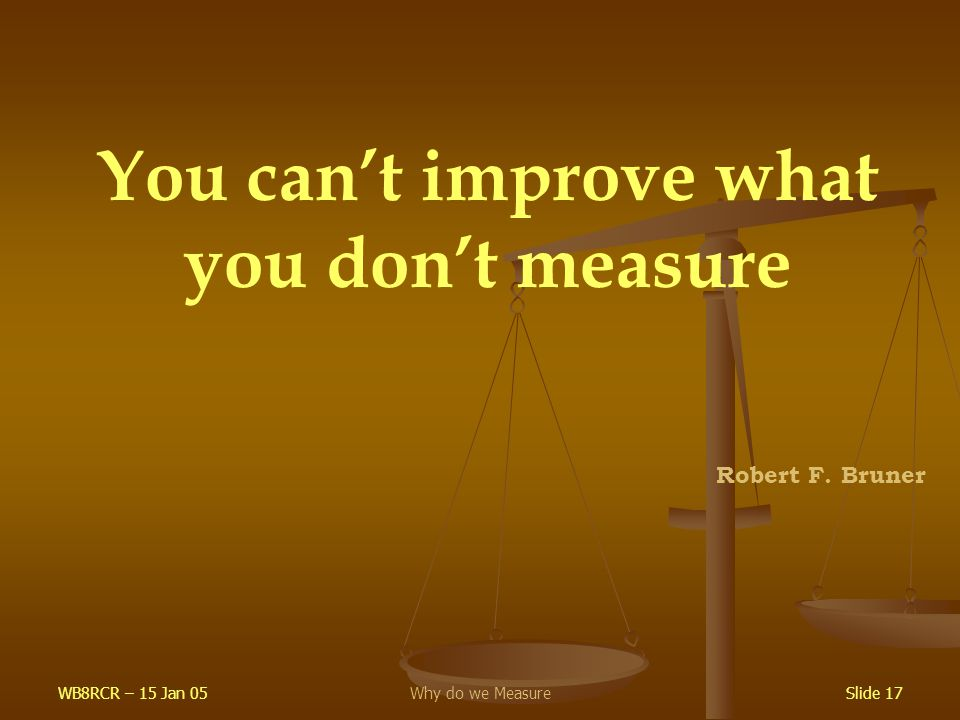 WB8RCR – 15 Jan 05Why do we MeasureSlide 17 You can't improve what you don't measure Robert F.