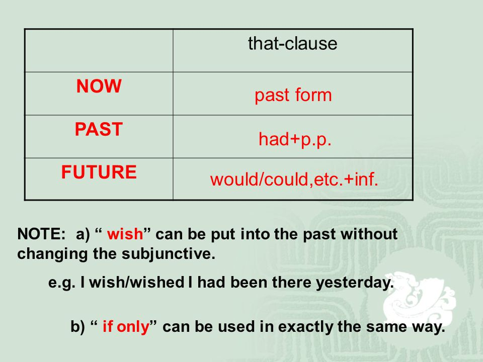 that-clause NOW PAST FUTURE NOTE: a) wish can be put into the past without changing the subjunctive.