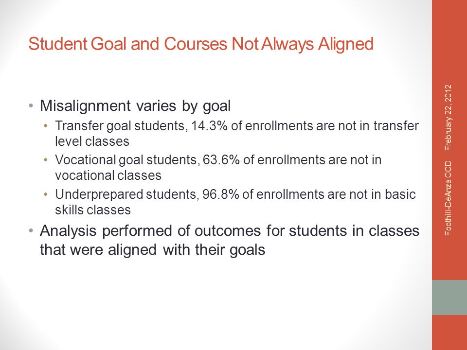 Student Goal and Courses Not Always Aligned Misalignment varies by goal Transfer goal students, 14.3% of enrollments are not in transfer level classes Vocational goal students, 63.6% of enrollments are not in vocational classes Underprepared students, 96.8% of enrollments are not in basic skills classes Analysis performed of outcomes for students in classes that were aligned with their goals Frebruary 22, 2012 Foothill-DeAnza CCD