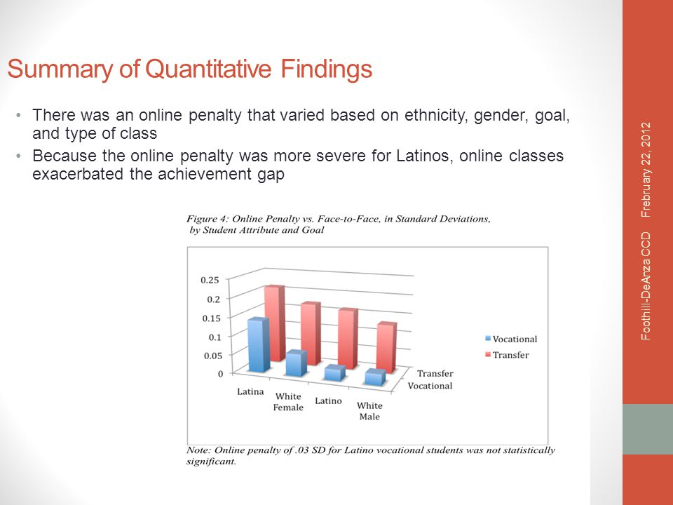Summary of Quantitative Findings There was an online penalty that varied based on ethnicity, gender, goal, and type of class Because the online penalty was more severe for Latinos, online classes exacerbated the achievement gap Frebruary 22, 2012 Foothill-DeAnza CCD