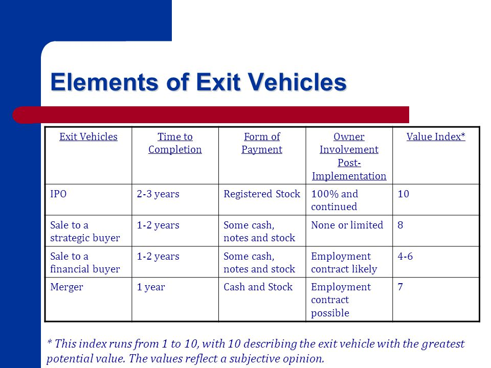 Elements of Exit Vehicles Exit VehiclesTime to Completion Form of Payment Owner Involvement Post- Implementation Value Index* IPO2-3 yearsRegistered Stock100% and continued 10 Sale to a strategic buyer 1-2 yearsSome cash, notes and stock None or limited8 Sale to a financial buyer 1-2 yearsSome cash, notes and stock Employment contract likely 4-6 Merger1 yearCash and StockEmployment contract possible 7 * This index runs from 1 to 10, with 10 describing the exit vehicle with the greatest potential value.