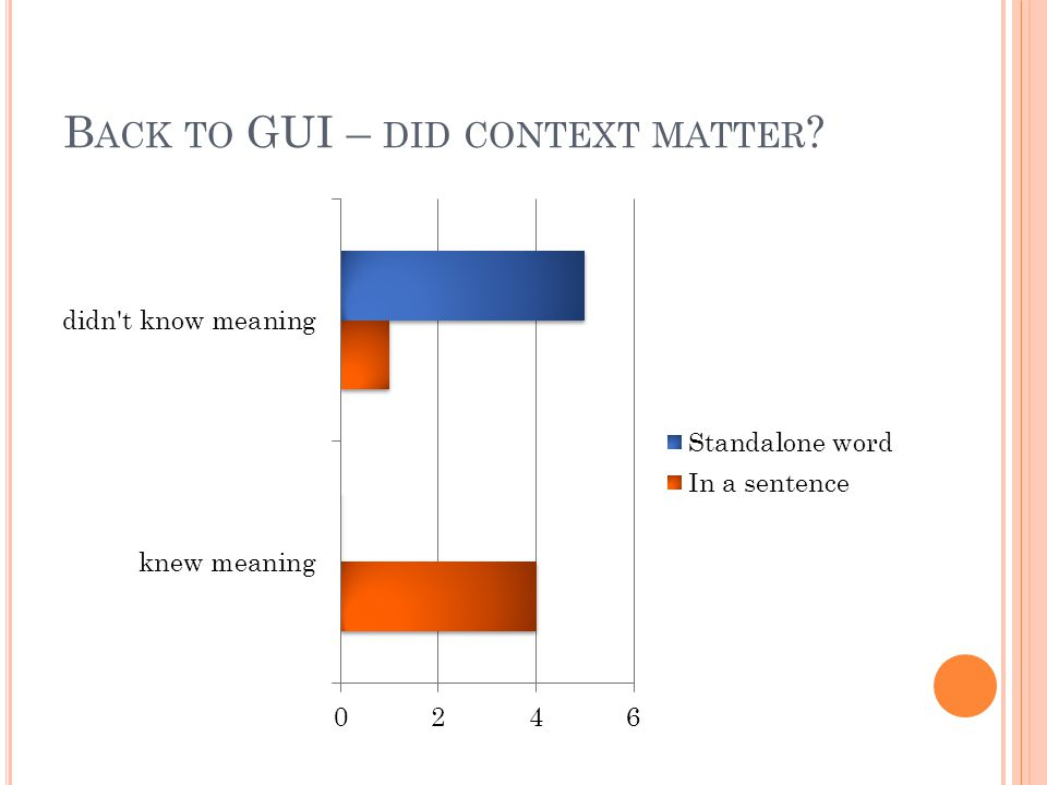 B ACK TO GUI – DID CONTEXT MATTER