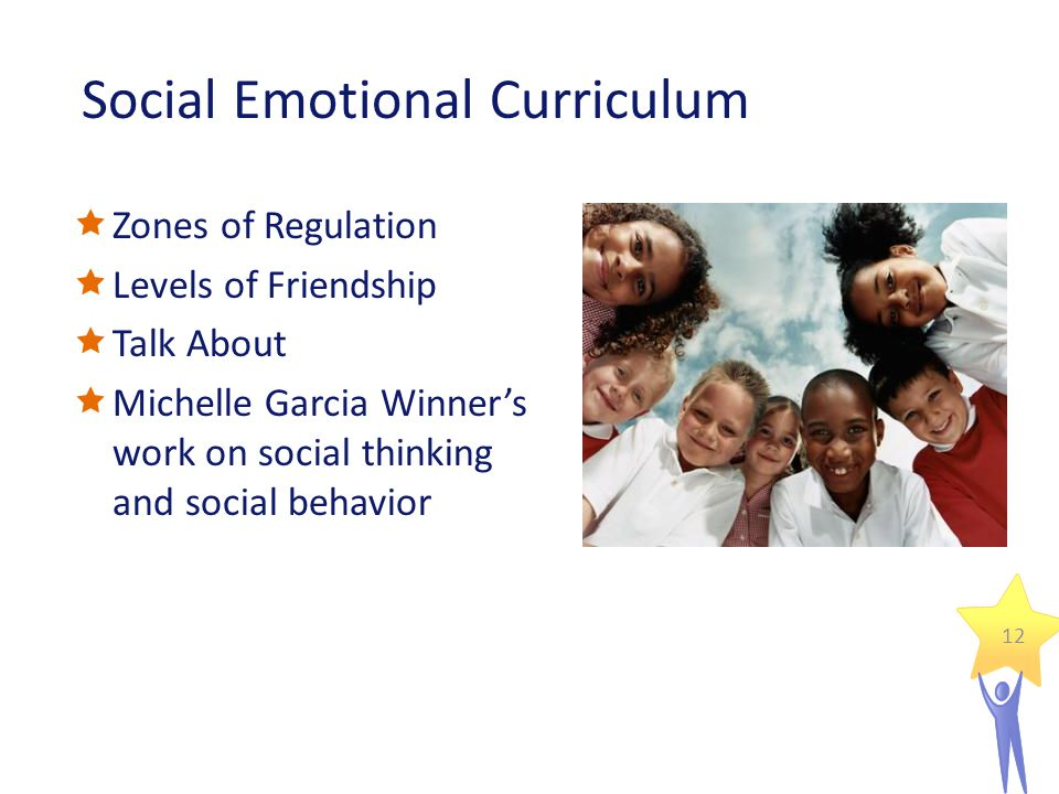 Social Emotional Curriculum  Zones of Regulation  Levels of Friendship  Talk About  Michelle Garcia Winner's work on social thinking and social behavior 12