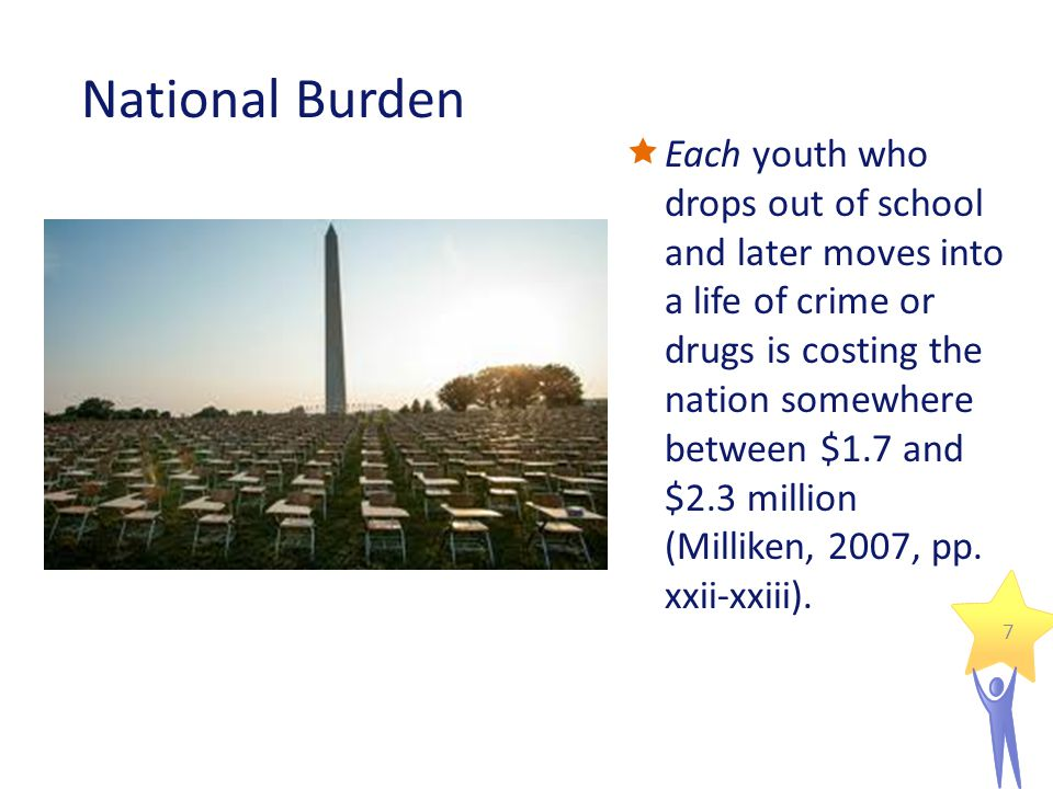 National Burden  Each youth who drops out of school and later moves into a life of crime or drugs is costing the nation somewhere between $1.7 and $2.3 million (Milliken, 2007, pp.