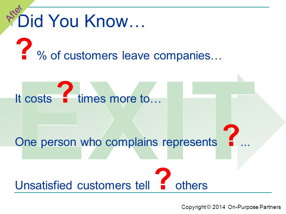 Did You Know… . % of customers leave companies… It costs .