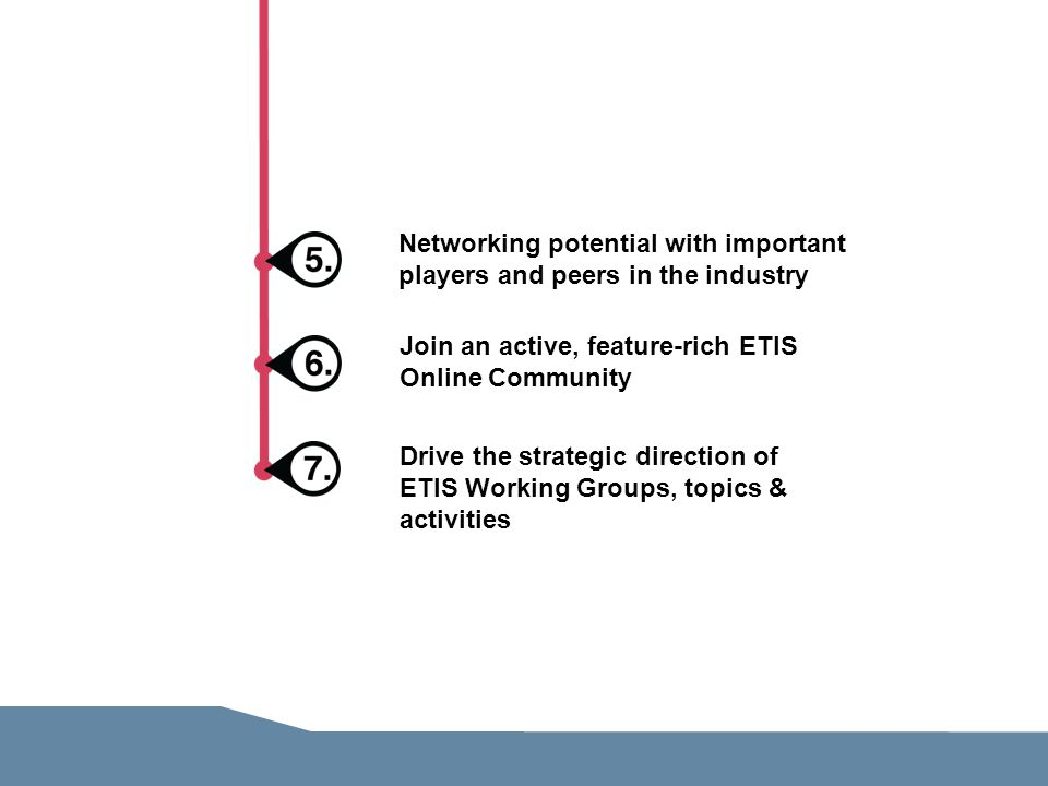 Networking potential with important players and peers in the industry Join an active, feature-rich ETIS Online Community Drive the strategic direction of ETIS Working Groups, topics & activities